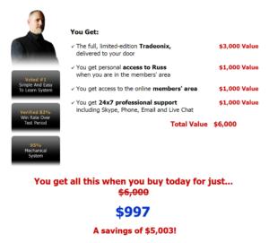 Tradeonix Price