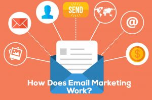 How Does Email Marketing Work?
