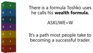 Toshko Formula