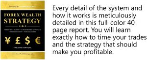 Trading Manual Forex Wealth Strategy
