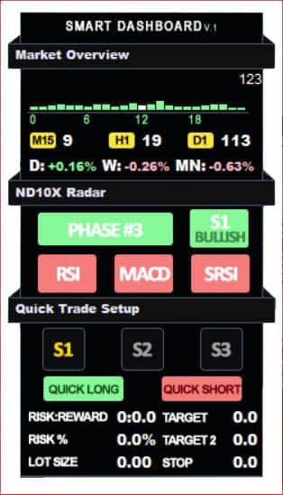 nd10x smart dashboard