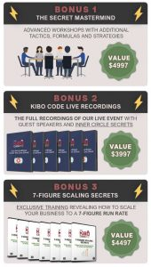 the kibo code bonus