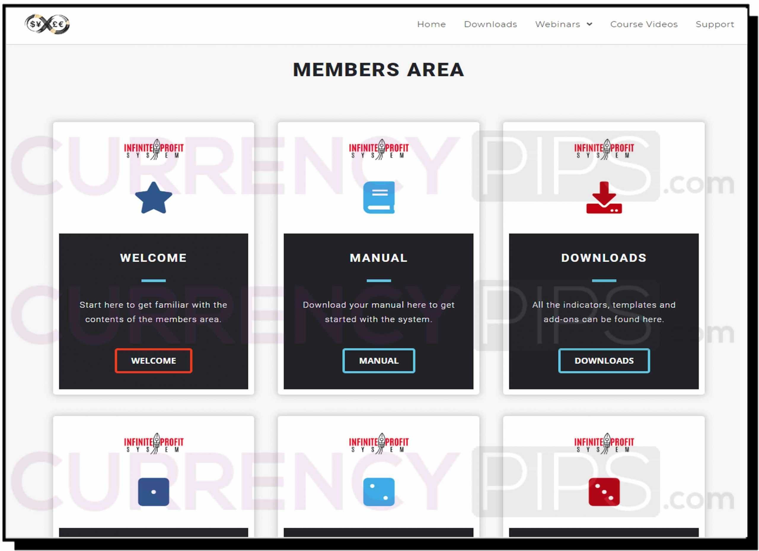 Infinite Profit System Members Area